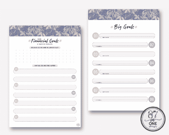 The Ultimate Annual Planner 87 in 1. Printable and Editable.
